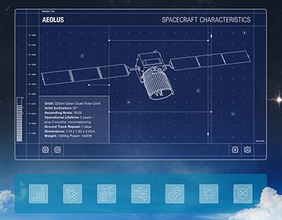 Airbus illustrations