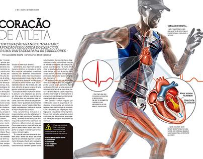 Coração de Atleta- Revista O2