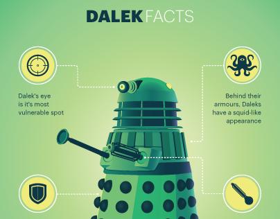 Dalek Datavisualization