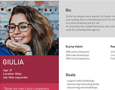 User personas for a Bookstore Ecommerce Website