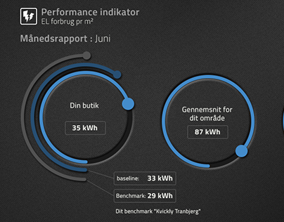 Energy dashboard