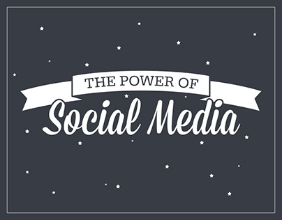 The Power of Social Media (Infographic)