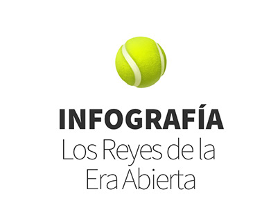 Infografía | Tenis: Los reyes de la Era Abierta