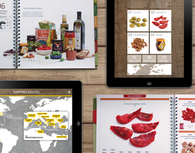 FoodMatch Catalog