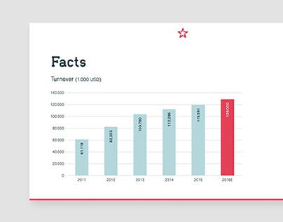 Garrets - Corporate Powerpoint Presentation
