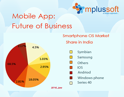 Mobile Application Development Company in Pune
