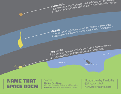 Space Rock Diagram Electrical Work Wiring Diagram