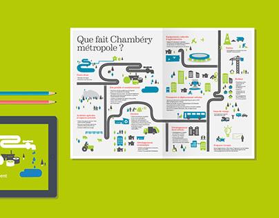 Chambéry Métropole infographie