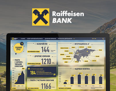 Raiffeisen Bank Annual report