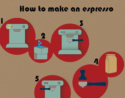 How to: Espresso