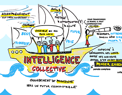 Live Sketching - Collective Intelligence