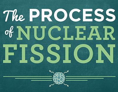 Nuclear Fission Exhibition Design