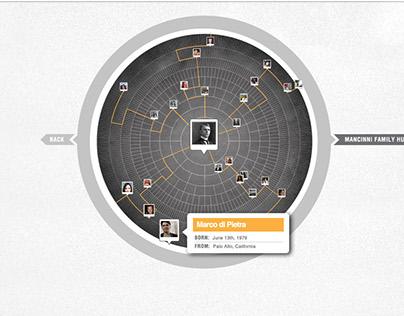 Digital :: The Agnone Project
