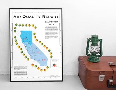 Infographic: California Air Quality