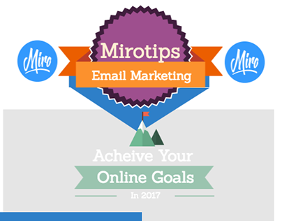 Miro Tips on Email Marketing