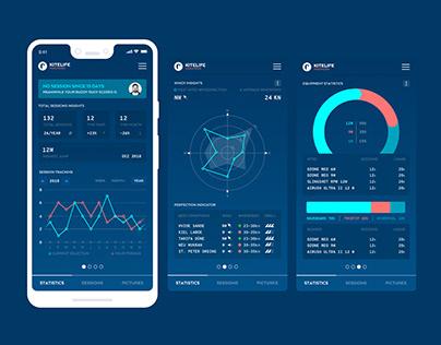 Kitesurf Data Tracking Excercise