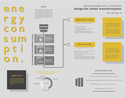Design for Urban Transformation