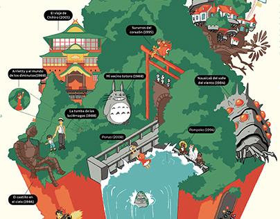 Ghibli Infografía