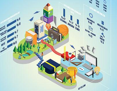 Girişimciliğin Ekosistemi
