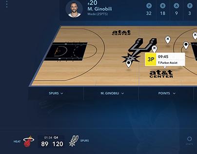 NBA Live Court