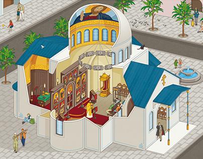 Unesco - Religious Temples