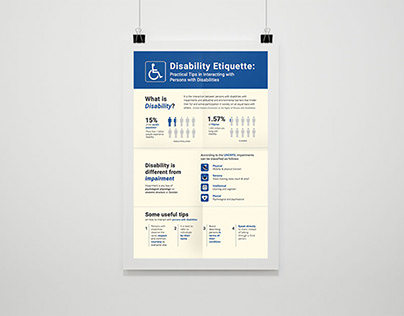 Infographic: Disability Etiquette