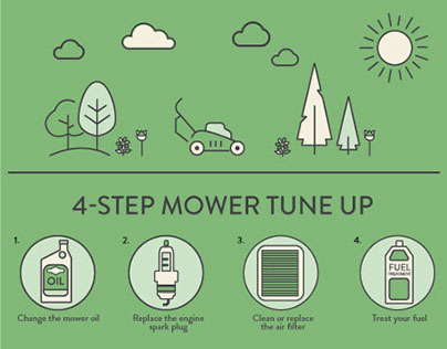 4 Step Mower Tune Up