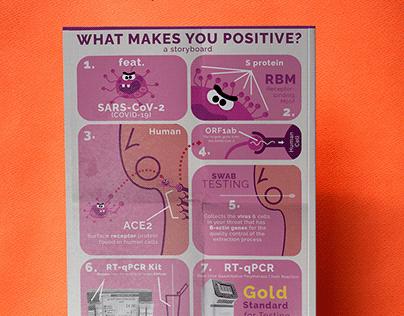 COVID-19 Infographics