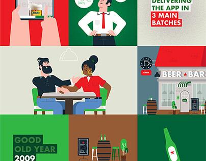 Heineken : B2B video
