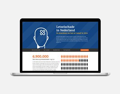 Nederlandse Rechtsbijstand Groep infographic