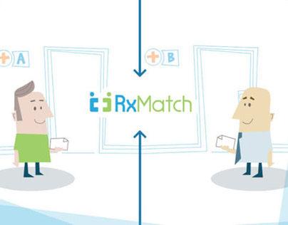RxMatch.com: Animated Infographics