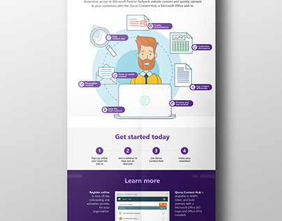 Qorus + Microsoft Infographic