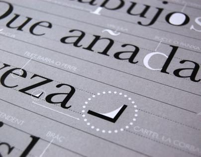 Anatomia del tipus de lletra
