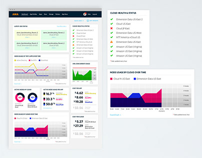 Dev Tracking Dashboard
