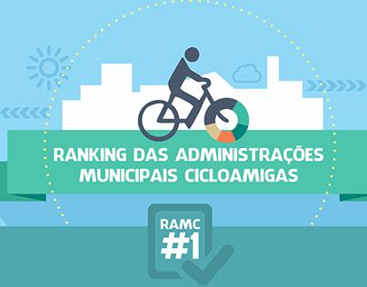 Ranking das Administrações Cicloamigas de 2014