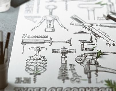 Types of corkscrews