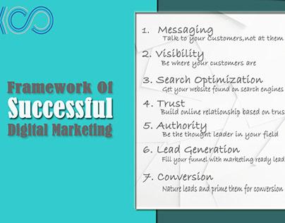 KCS | Digital Marketing and development Services