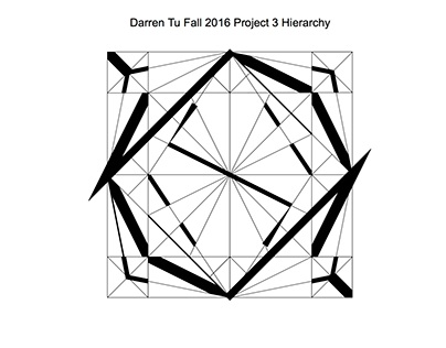 Project 3 Hierarchy