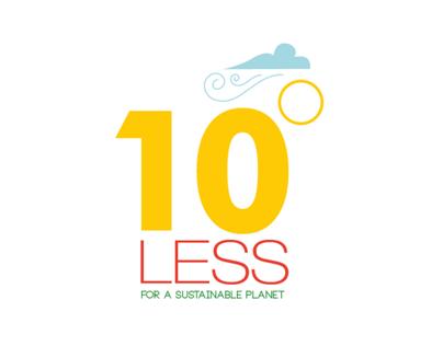 Awareness Campaign- Urban Heat Islands (Part 2)
