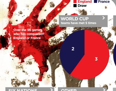 Le Crunch 2015: France v England