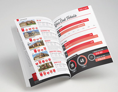 Bishop Realtor Group Annual Report