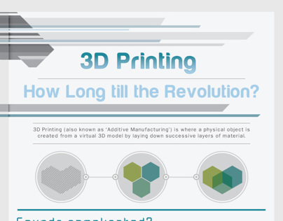 3D Printing: How Long Till The Revolution?