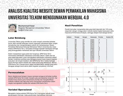 Conference Poster of DPM Kema Tel-U Website Research