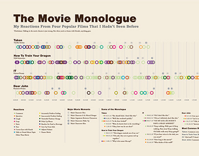 The Movie Monologue