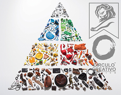 Pedigree - Dog's nutritional pyramid