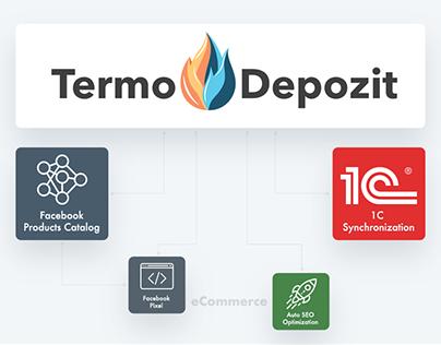 TermoDepozit - Site