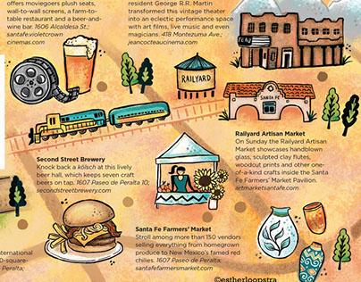 Santa Fe Food and Travel Map