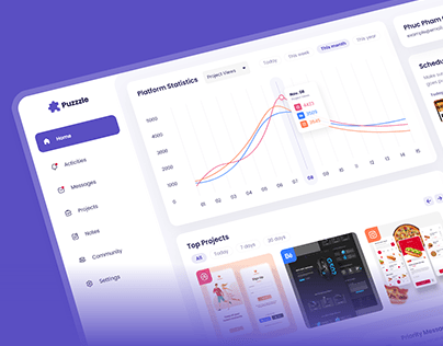 Puzzzle - Creative Management Dashboard
