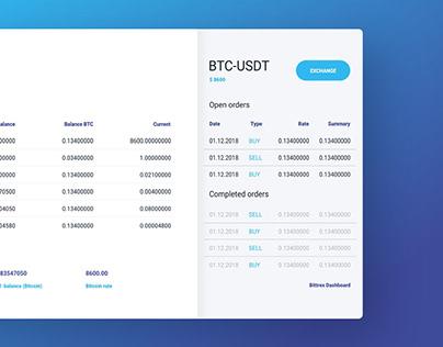 Dashboard for Bittrex