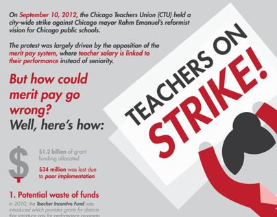 Teachers on Strike Infographic